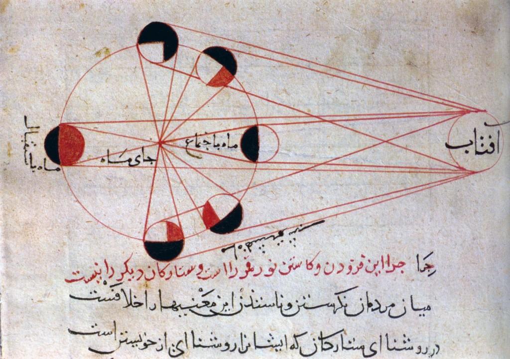 La scurtă vreme după anul 1000, un învăţar musulman numit al Biruni scria această pagină despre fazele lunii; astronomia europeană ajungea lsa o astfel de performanţă doar câteva secole mai târziu: iată un exemplu care spune, clar, că ideile despre arabo musulmanul primitiv şi prost sunt o mare bazaconie